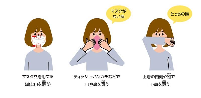 院内でのマスク着用と咳エチケットのお願い